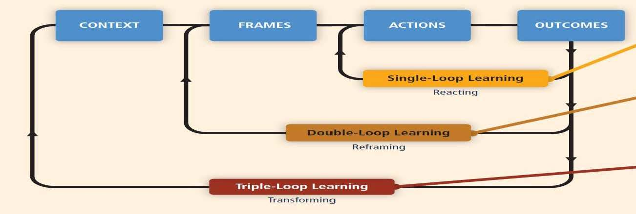 Acquence Solutions -- Learning Loops, Web Design, Data Center Standards, Reference Manuals, Gap Analysis, WBS